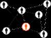 entretien dans un réseau social