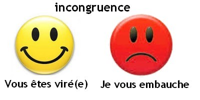 incongruence congruence