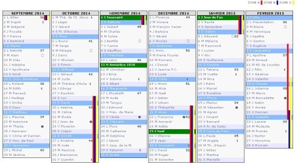 calendrier scolaire 2014 2015
