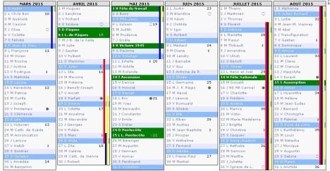 calendrier scolaire 2014 2015 partie 2