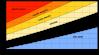 tableau de l'IMC