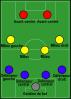 schéma tactique football