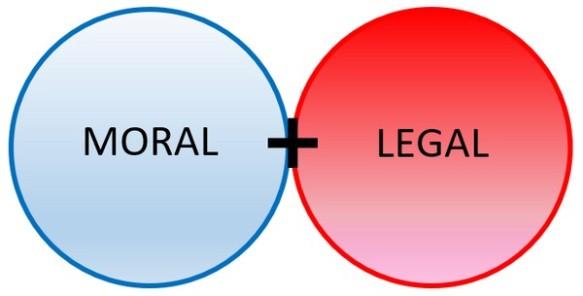conséquences morales et légales