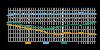 taux d'emploi par âge en France métropolitaine