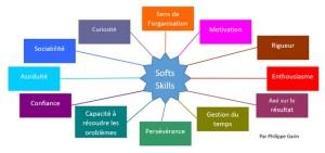 12 softs skills par Philippe garin