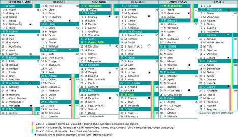 calendrier scolaire 2019 2020 partie 1