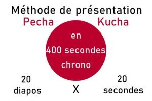 méthode de présentation Pecha Kucha