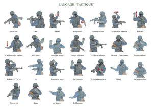 langage tactique militaire