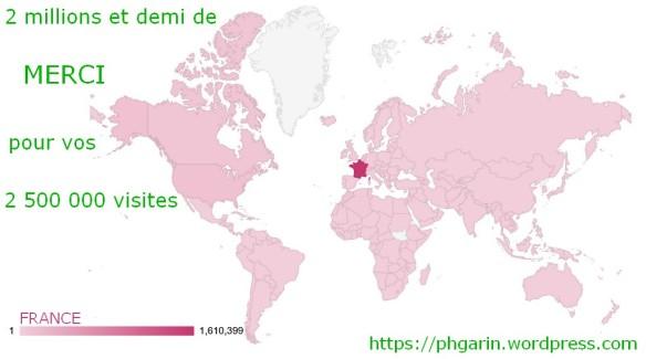 2 millions ET demi de visites sur le blog phgarin.wordpress.com