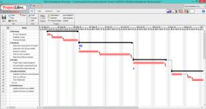 exemple de planification avec le diagramme de gannt
