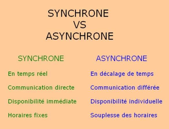 communication synchrone versus asynchrone