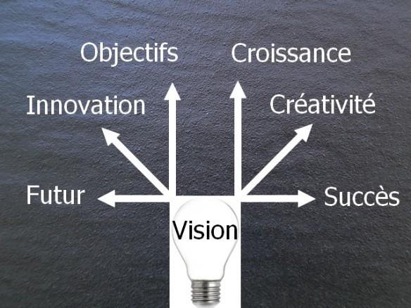 vision 6 mots en français