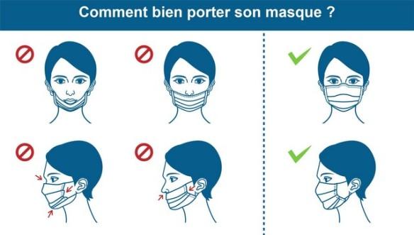 Comment bien porter un masque